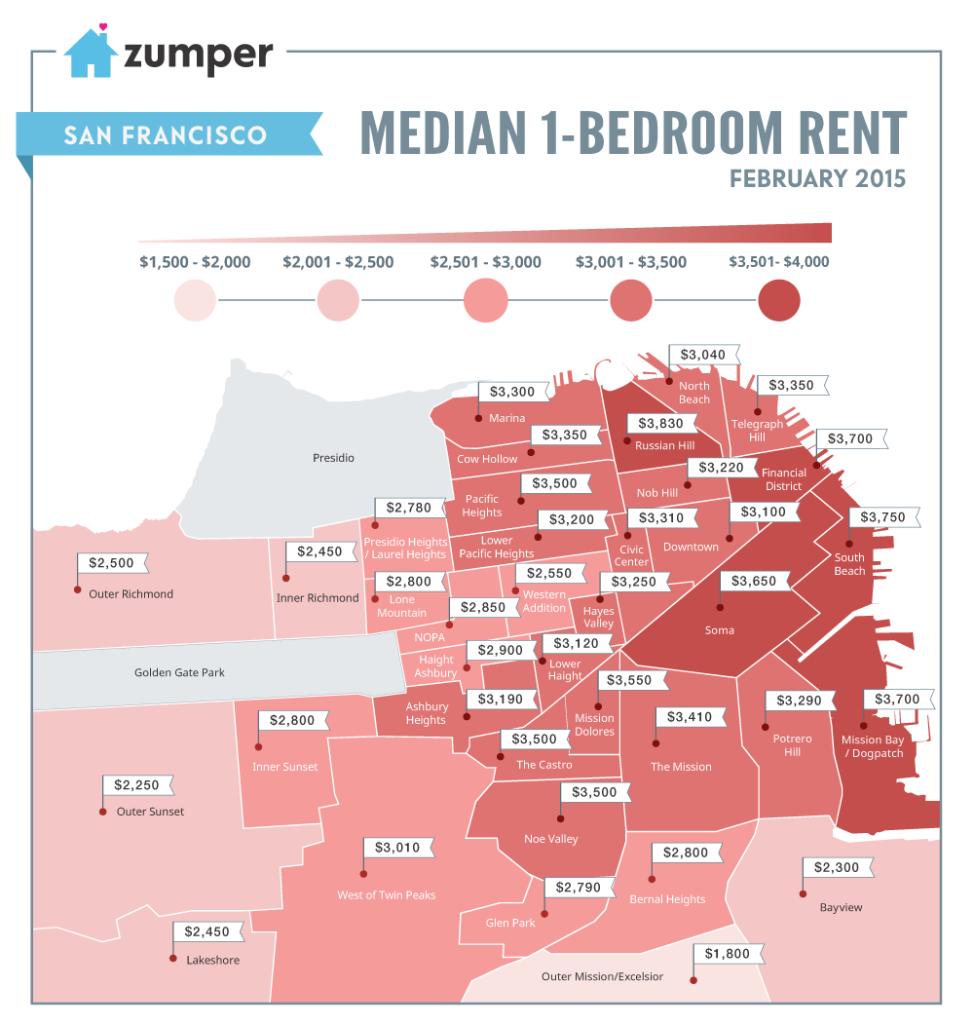 Custo médio de aluguel em São Francisco, por região. Fonte: zumper.com